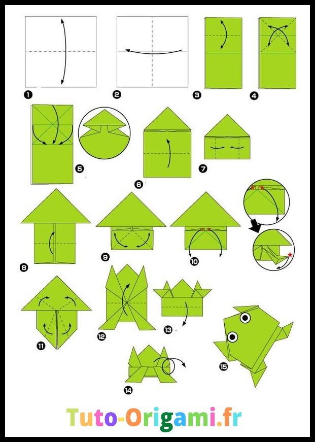 Tutoriel d'une grenouille sauteuse en papier en Origami