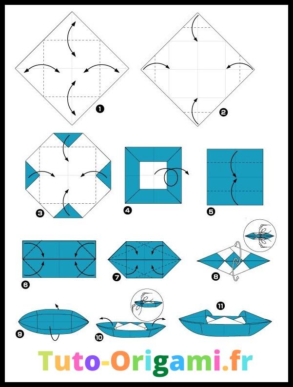 Tutoriel pour faire un canoë en origami