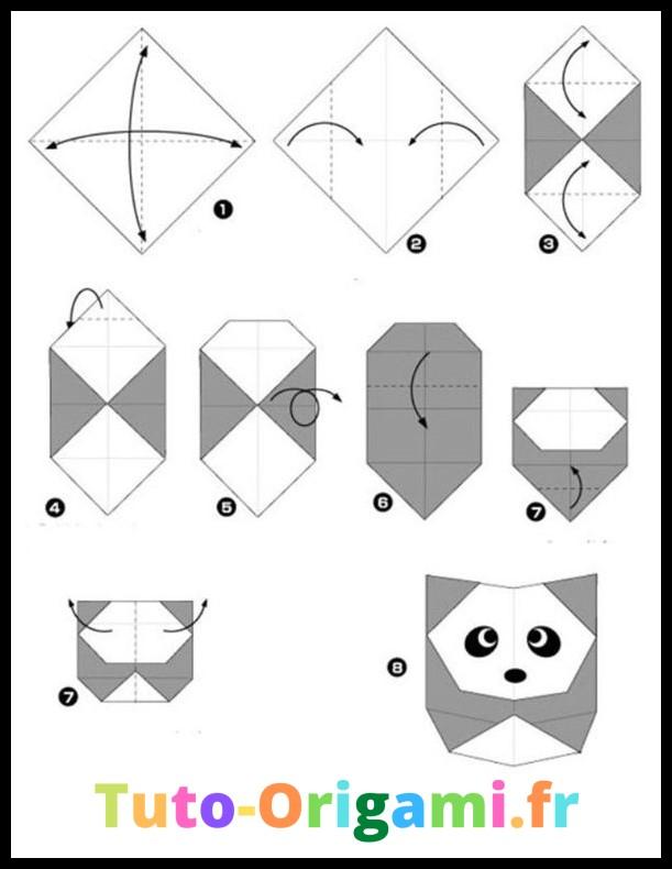Tutoriel facile pour faire un panda